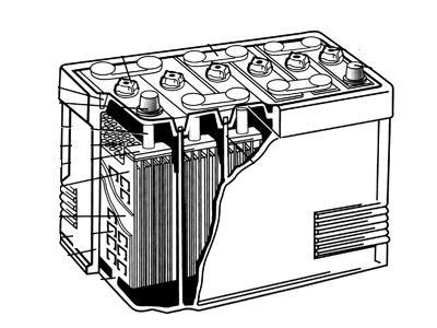 диагностика аккумулятора, замена аккумулятора, аккумуляторы в Сочи, автомобильные аккумуляторы в Сочи