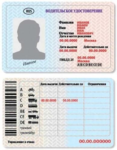 Замена водительского удостоверения в сочи