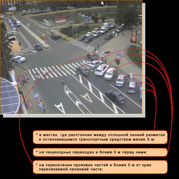 при одностороннем движении парковаться после пешеходного перехода вакансии одном сайте