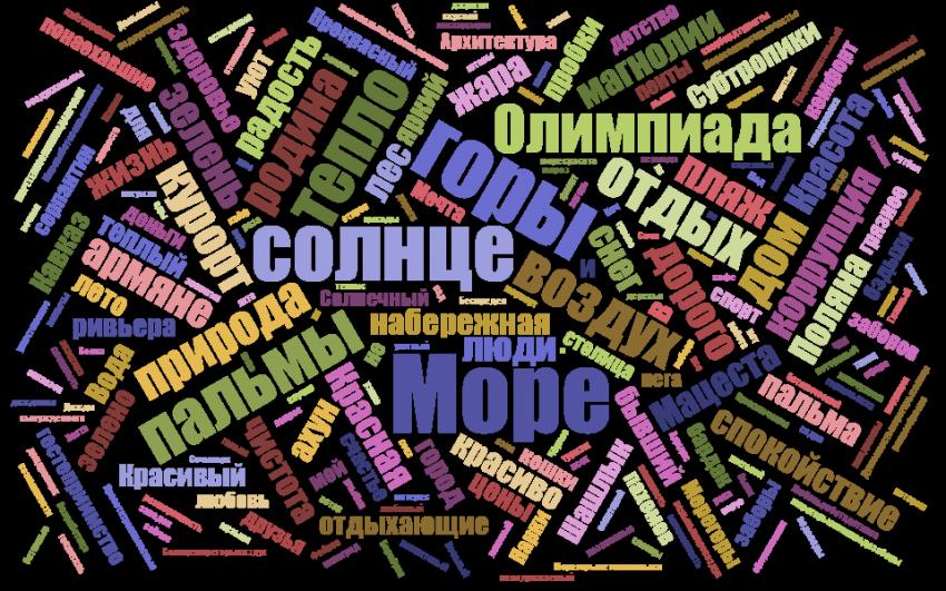 6. Назовите 4 слова, с которыми у Вас ассоциируется Сочи