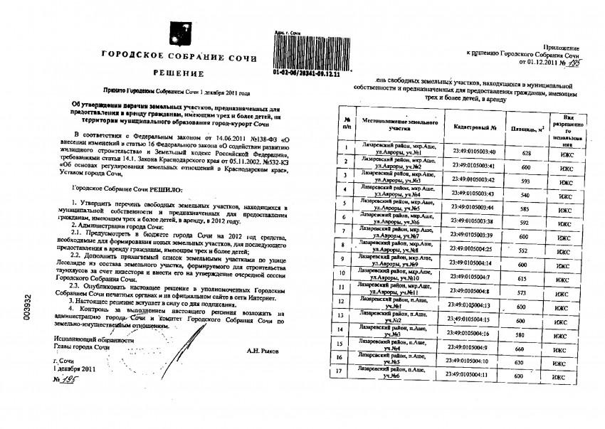 заявление главе администрации на земельный участок образец