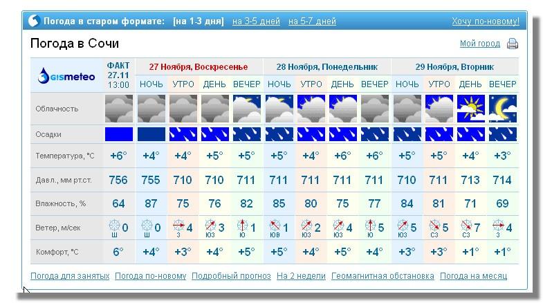 погода в семей на ноябрь месяц термобелья