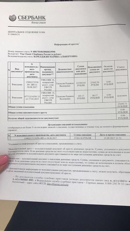 Штраф за ненахождение по юридическому адресу в 2017 году