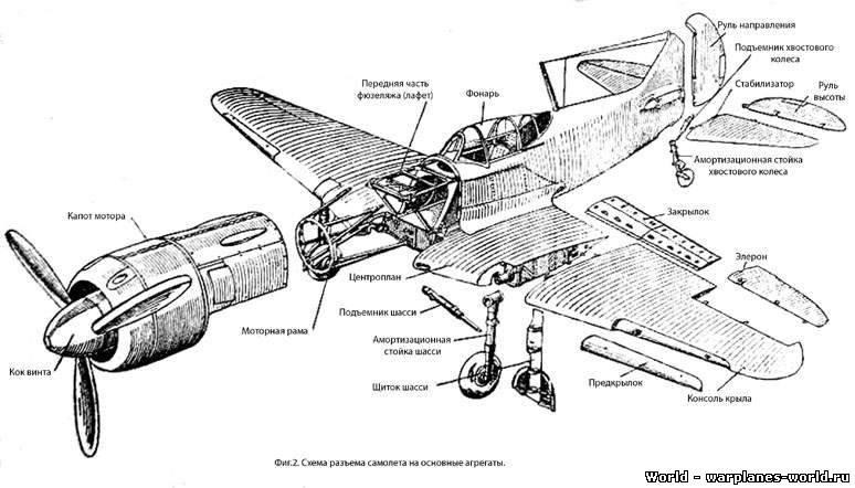 На большинстве изображений с ЛА7 вы видите изображенные на нём 62 звёздочки и 2 медали героя советского союза.