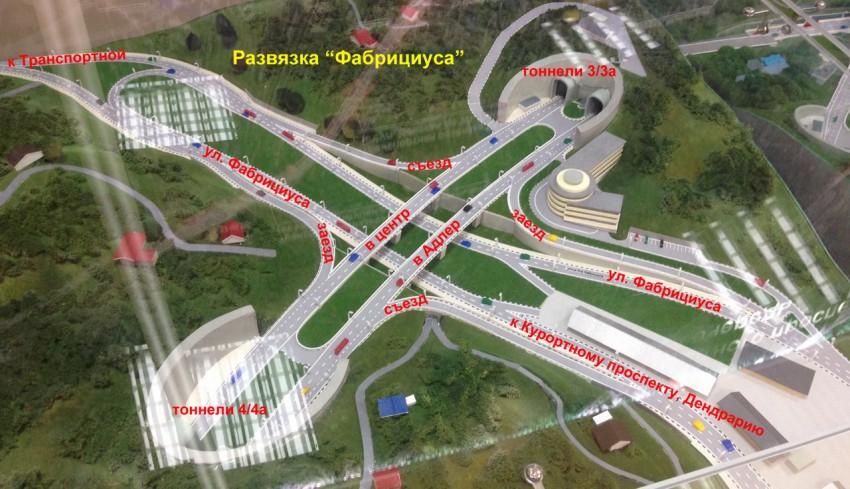 объездной дорогой Сочи):
