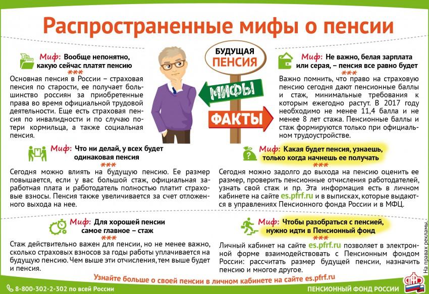 реклама ПФР о будущей пенсии