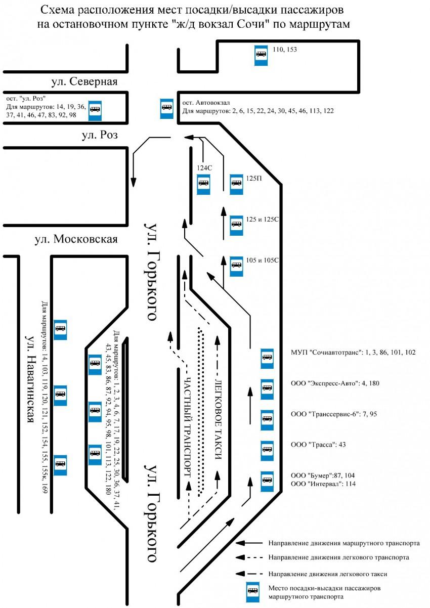 Сочи схема жд вокзала