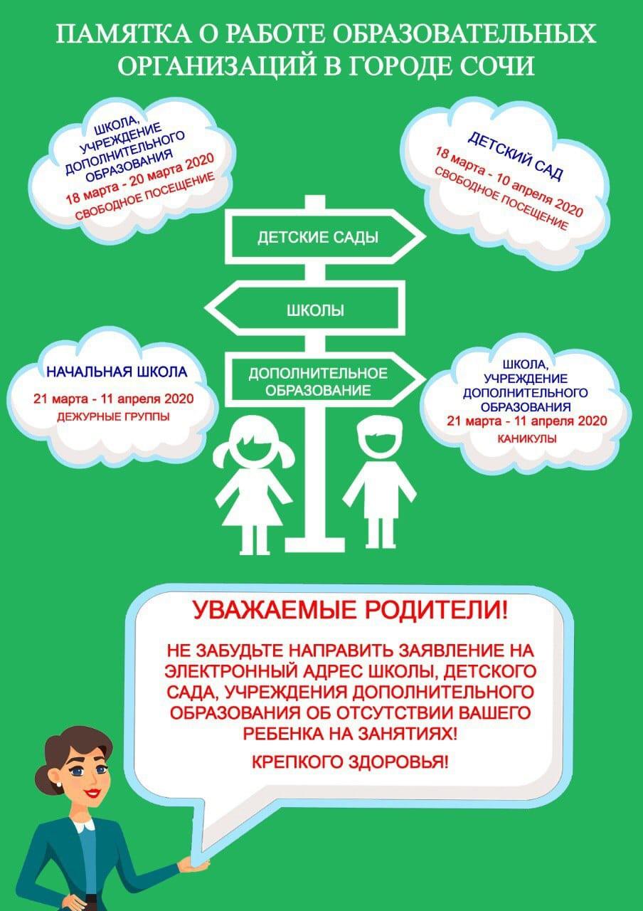 Коронавирус Памятка о работе образовательных организаций в городе Сочи