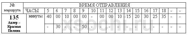 автобус 135 адлер расписание 2016 термобелья Термобелье различают
