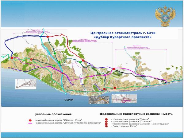Центральная автомагистраль г.